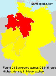 Backeberg