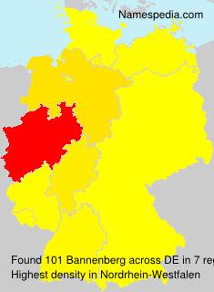 Bannenberg