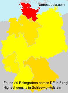 Beimgraben
