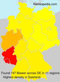 Biewer