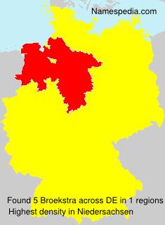 Broekstra