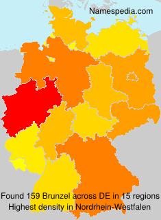 Brunzel