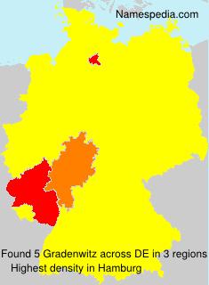 Gradenwitz