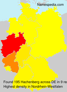 Hachenberg