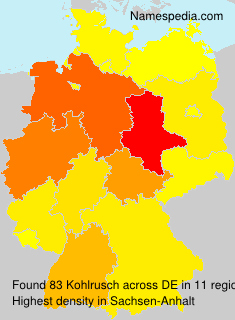 Kohlrusch