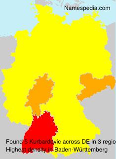Kurbardovic