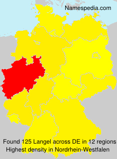 Langel