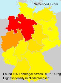 Lohrengel