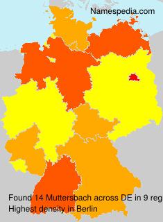 Muttersbach