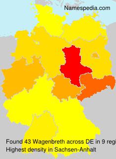 Wagenbreth
