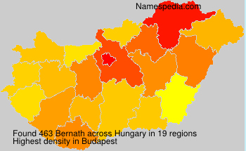 Surname Bernath in Hungary