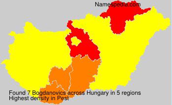 Bogdanovics