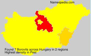 Borovits