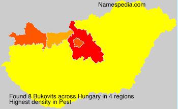 Bukovits