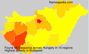 Gasparics