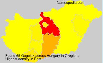 Gogolak