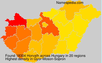 Surname Horvath in Hungary