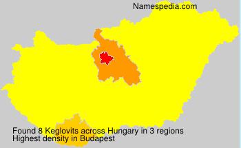 Keglovits