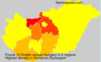 Surname Kindler in Hungary