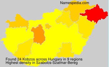 Kobzos