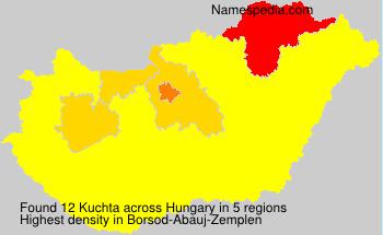 Kuchta