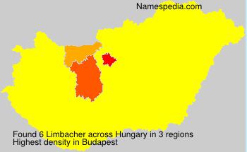 Limbacher