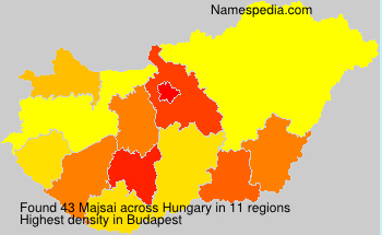 Majsai - Names Encyclopedia