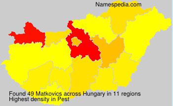 Matkovics