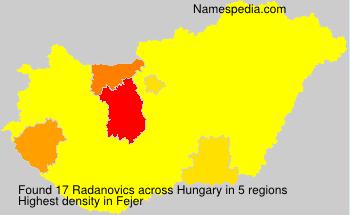 Radanovics