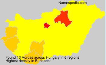 Voross