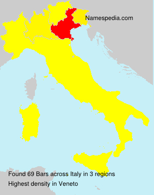 Surname Bars in Italy