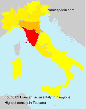 Biancani
