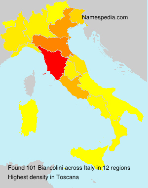 Biancolini