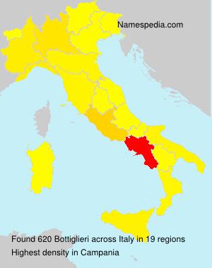 Bottiglieri - Italy