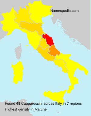 Capparuccini
