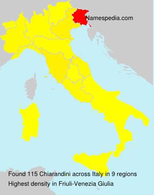 Chiarandini