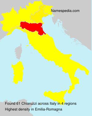 Chiaruzzi