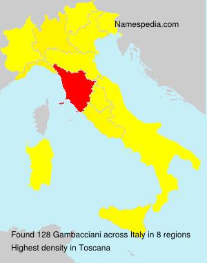 Gambacciani