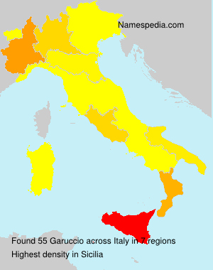 Garuccio
