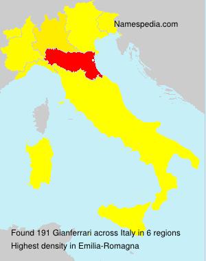 Gianferrari