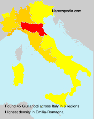 Giulianotti