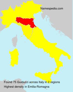 Guiduzzi