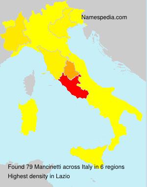 Mancinetti