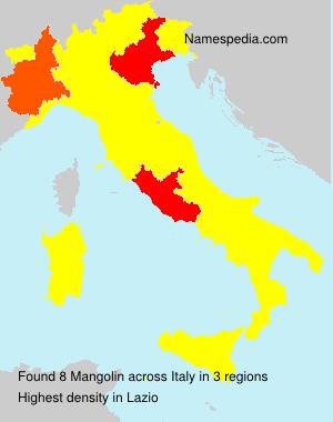 Mangolin - Italy