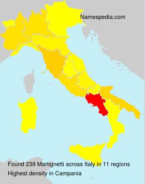 Surname Martignetti in Italy