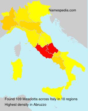 Masciotta