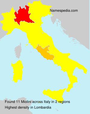 Miolini