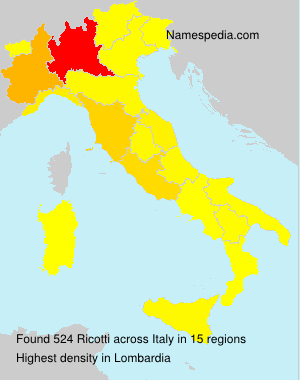 Ricotti - Italy