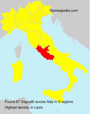 Sagnotti