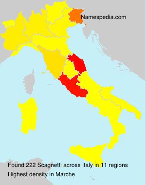 Scagnetti
